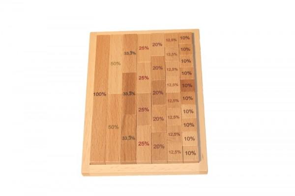 Bruch- Prozentrechnung Länge im Tableau 33 Teile