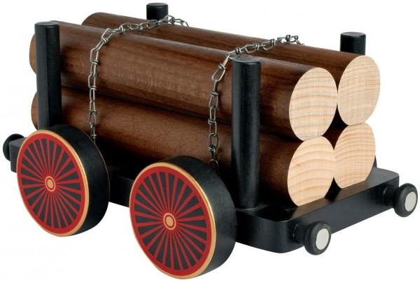 Eisenbahnwagen mit Holz für die Lokomotive aus der Eisenbahnserie von KWO